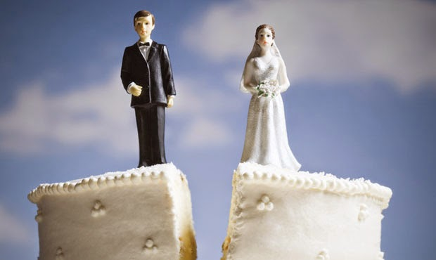 Matrimonio Catolico Separacion : Apuntes juridicos™: disolución del matrimonio