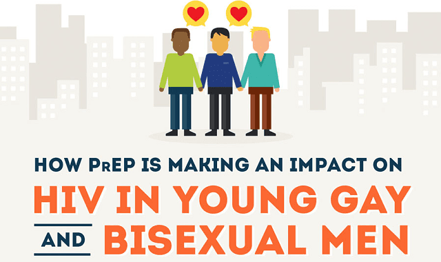 Image: How PrEP Is Making An Impact On HIV In Young Gay and Bisexual Men