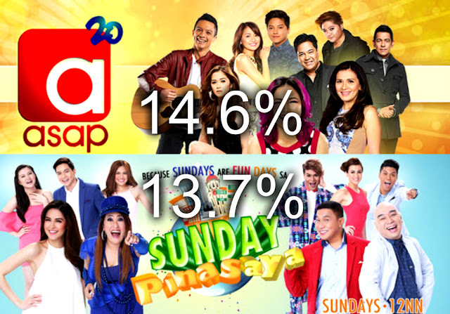 ASAP vs Sunday PinaSaya