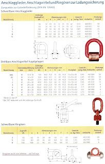 Anschlagglieder, Anschlagwirbel, Ringösen und deren Anschlagarten zum Heben von Lasten Weld-on Lifting Points, Swivel Lifting Ring, Lashing Points and their Attachment Possibilities for Lifting