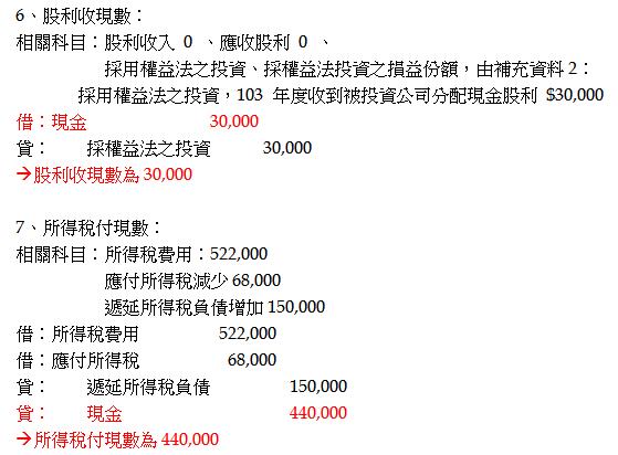 邦尼解題學會計~考題分類專區: 103 年公營事業新進職員甄試試題 財會類 中級會計學(申論2)
