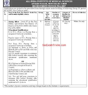 AIIMS New Delhi Recruitment