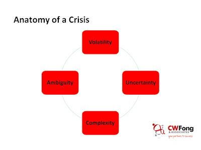 anatomy characteristics of a crisis