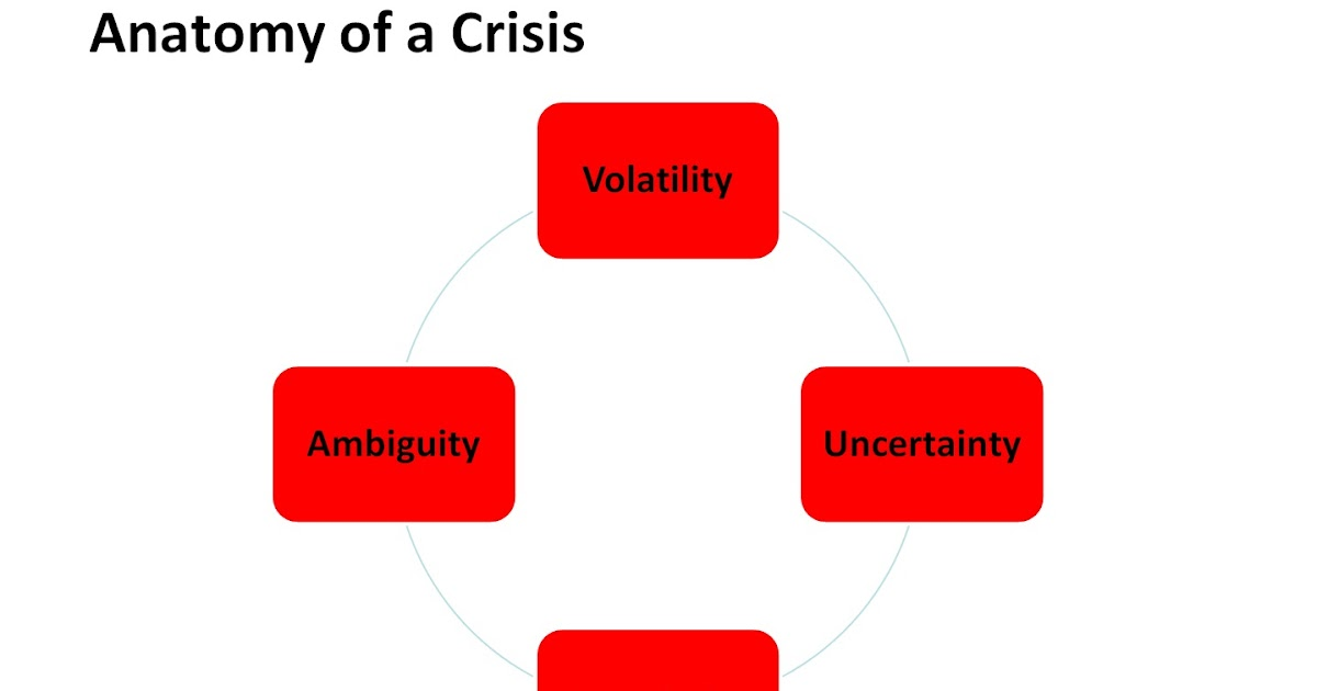 identifying the characteristics of crisis communication We communicate a lot so, it's important to understand some of the characteristics and types of our styles of communication explore interpersonal.