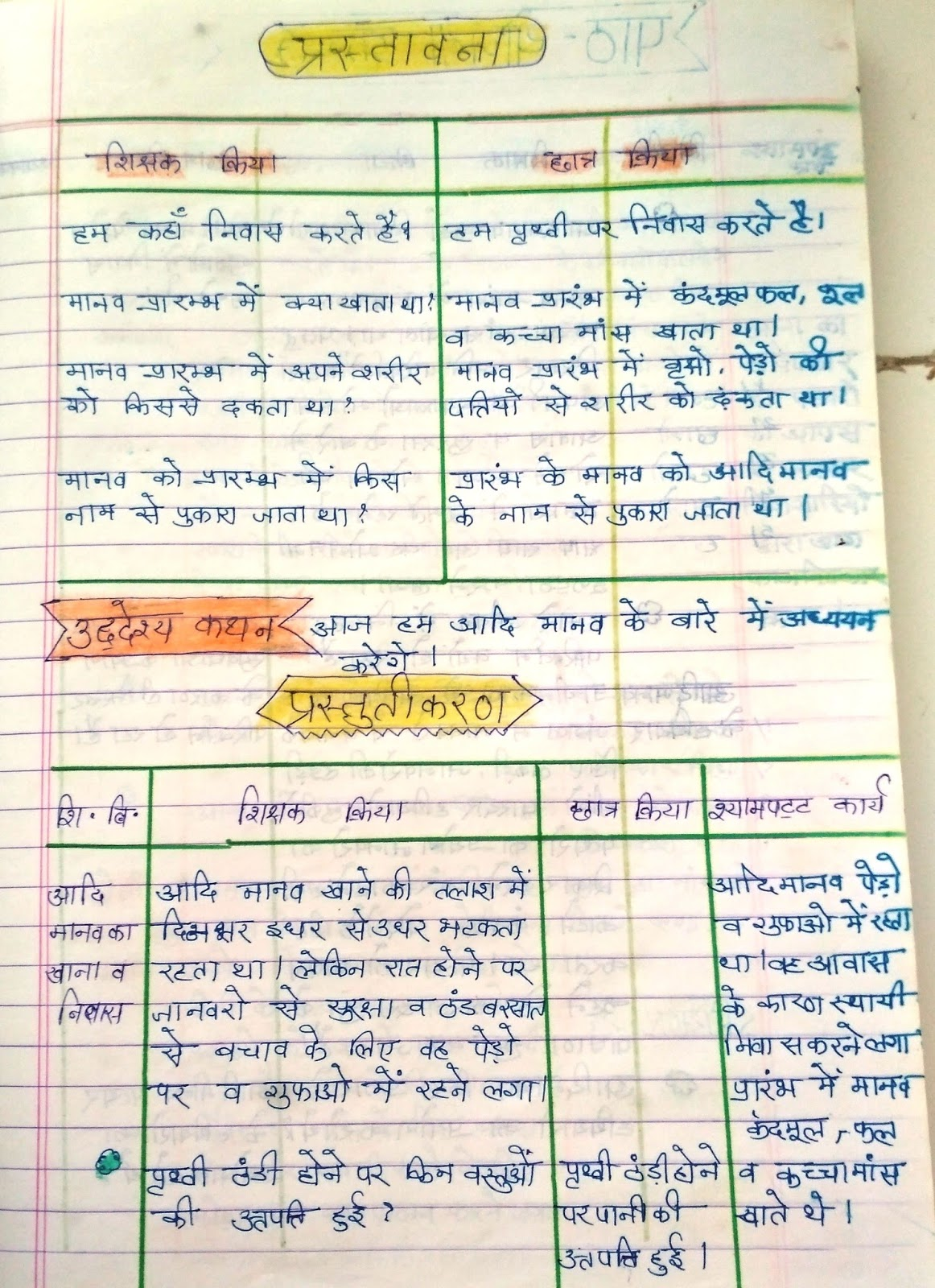 lesson plan social science in hindi