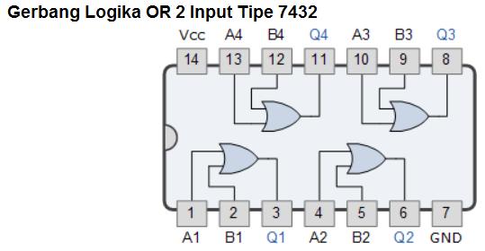 gambar-gerbang-logika-OR-2-input-tipe-7432
