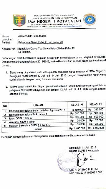 Pertanyakan Dana Pungutan Sebesar Rp 972 Juta, Kepala SMAN 1 Kota Gajah Usir Wartawan