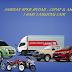 Tempat Gadai BPKB Mobil dan Motor daerah Jakarta Barat