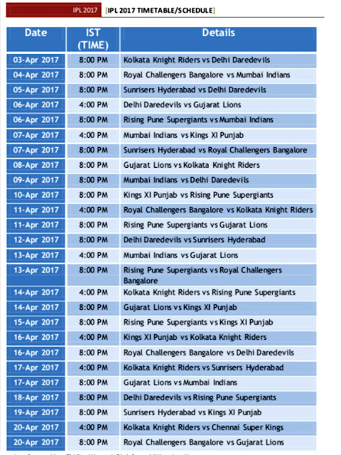 IPL 2017 - 2018 Schedule Time Table With Time & Date In PDF Download