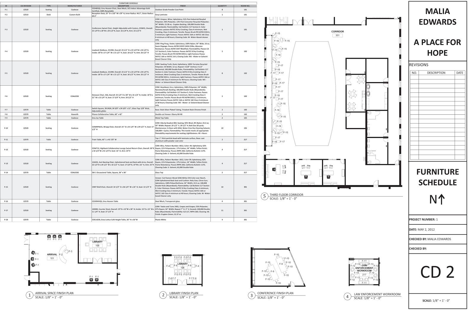 MALIA EDWARDS: Construction Documents