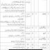 Pakistan Army Ammunition Depot Okara Cantt 2018 Jobs