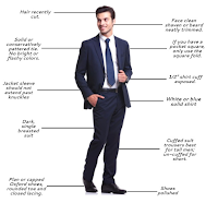 Dress Properly (Look Great)