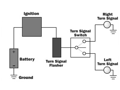 installing hazard switch | techy at day, blogger at noon ... 8 wire turn signal wiring diagram