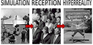 [Image: HYPERREALITY%2BPHASES.png]