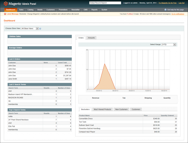Magento Dashboard For Administrators