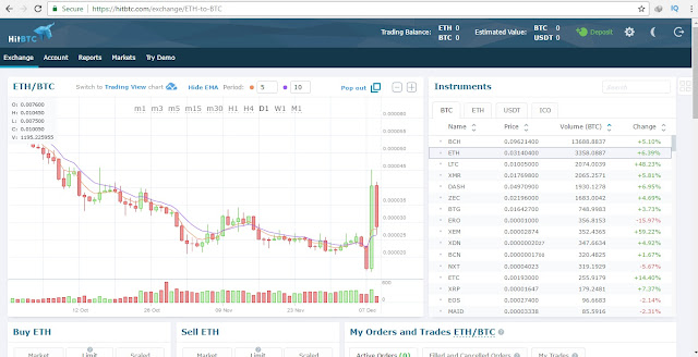 Hitbtc exchange earn free bitcoins free token airdrop step 3 trading on hitbtc ccuart Images