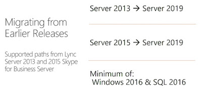 Skype for Business – Page 257 – UC Now