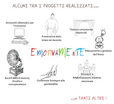 Progetti - Laboratori Scuola Milano