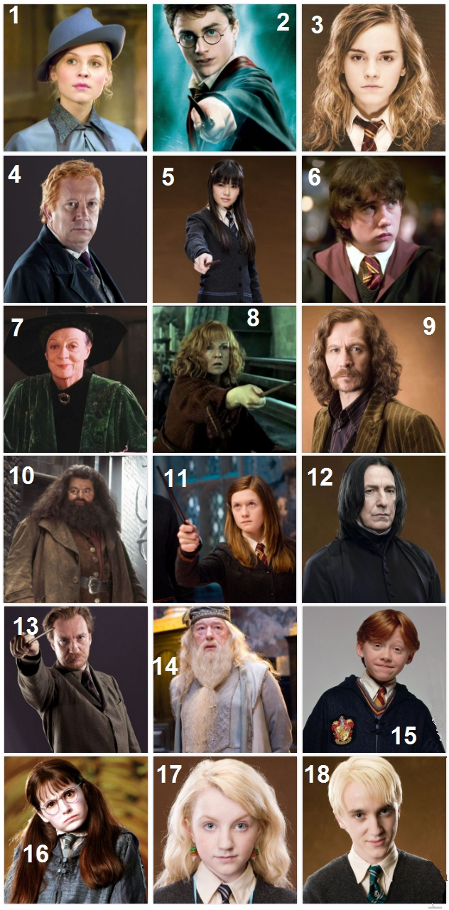 Can you name all the Harry Potter Characters