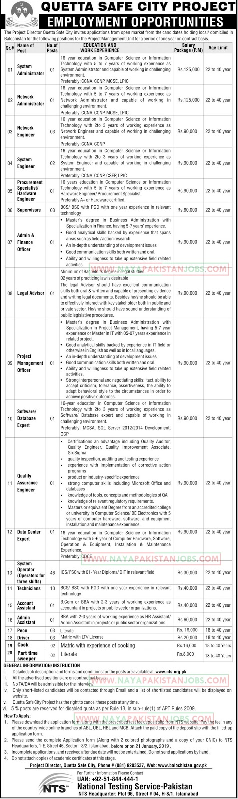 Quetta Safe City Project Jobs Jan 2019 NTS Application form, Quetta Safe City Project Jobs by NTS
