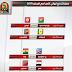 مواعيد مباريات ربع نهائي كأس أمم أفريقيا 2017 والقنوات الناقلة مباشرة