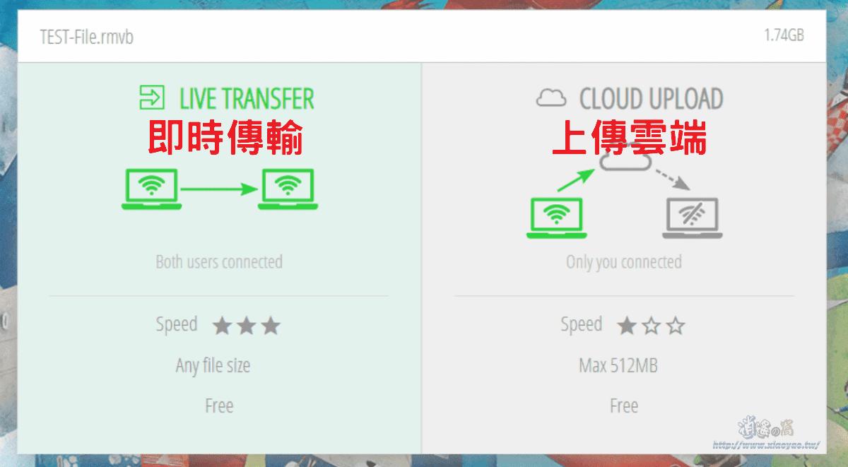 Takeafile 網頁版檔案傳輸工具