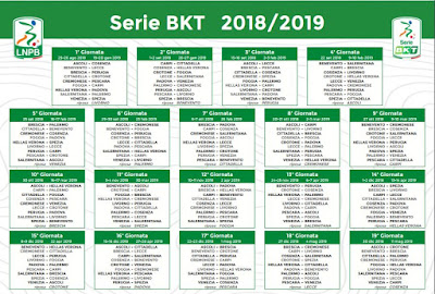 Calendario Risultati e Classifica Serie B