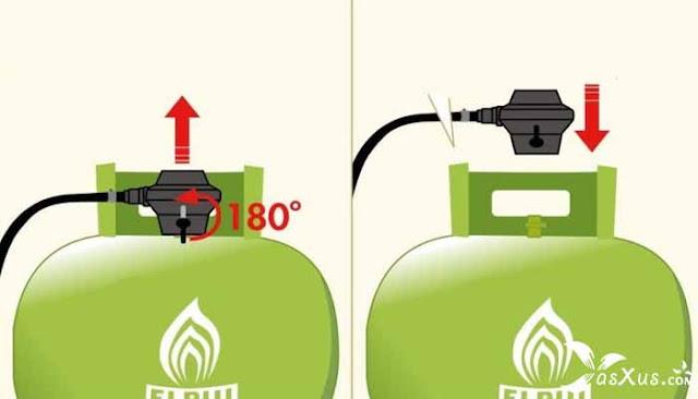 10 Cara Memasang Gas Elpiji Yang Benar Agar Tidak Bunyi dan Bocor