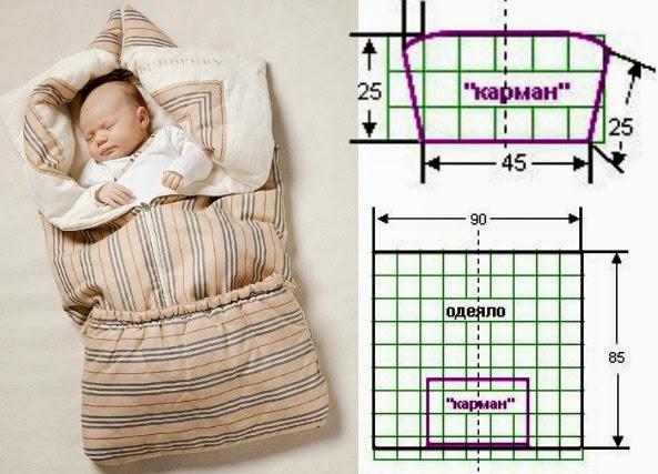 edredon, sobre, funda, transformable, cuco, bebe, patrón, costura, labor