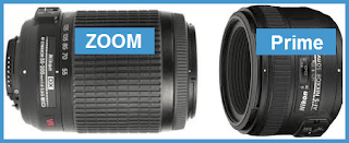 Nikon-D3300-Zoom-vs-Prime-lenses-lens