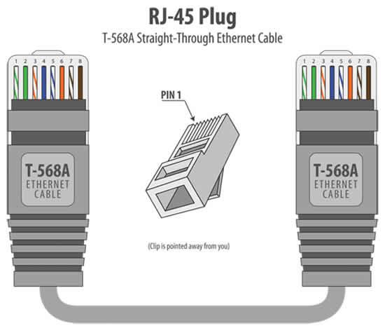 UTP RJ-45 STRAIGHT