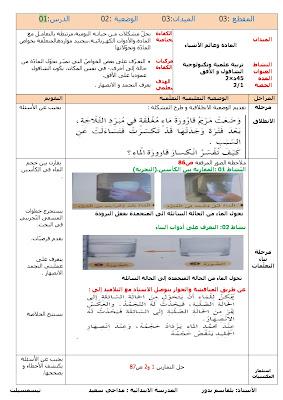 مذكرات مادة التربية العلمية والتكنولوجية الاسبوع (24) المقطع (3) الشاقول و الافق السنة الرابعة ابتدائي الجيل الثاني