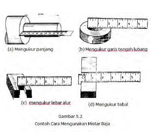 Cara menggunakan mistar baja