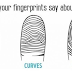 Know What Your Fingerprint Pattern Says About Your Personality