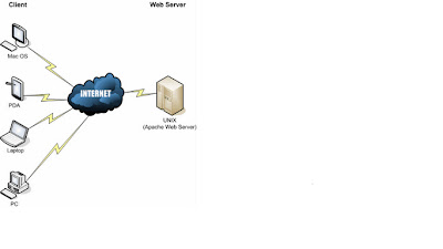 Apa yang dimaksud dengan web-browser, Jelaskan dan ...