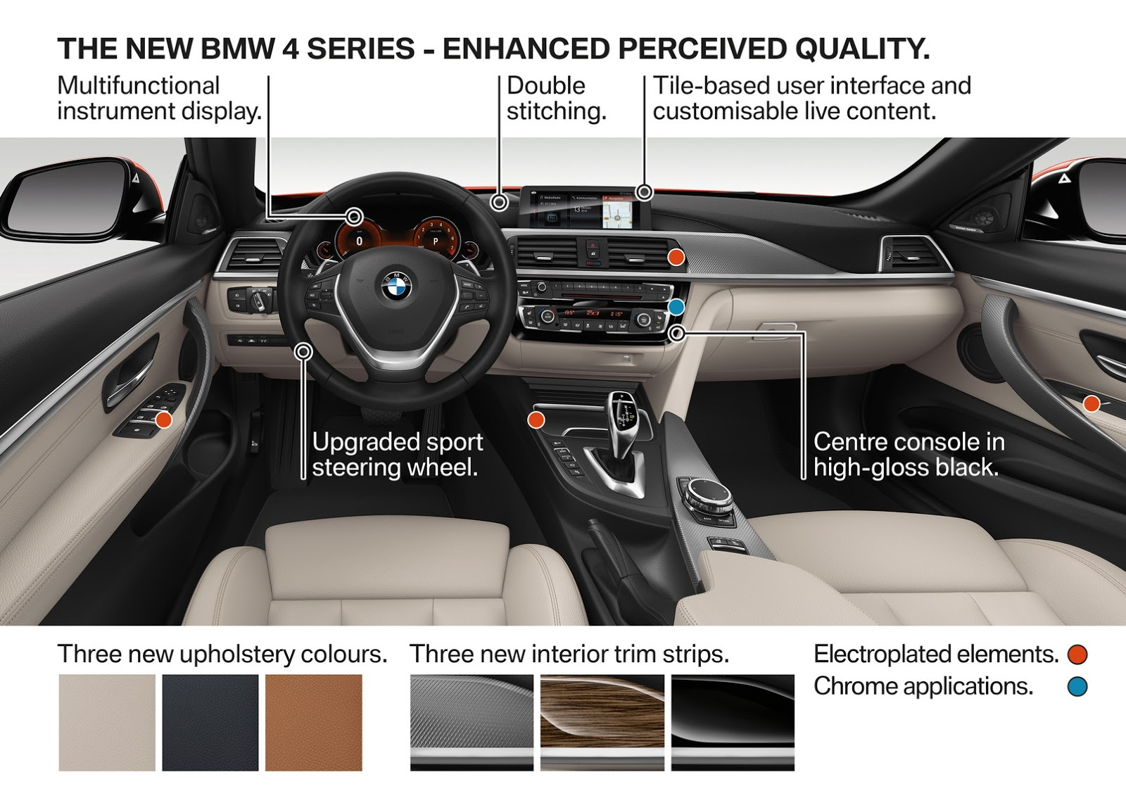 BMW Reveals Facelifted 2018 4 Series Coupe Gran