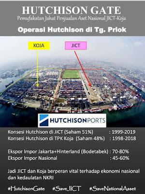 SP JICT Pelabuhan Tanjung Priok