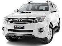 Harga Dan Fisik Radiator Toyota Fortuner Bensin & Innova Bensin A/T