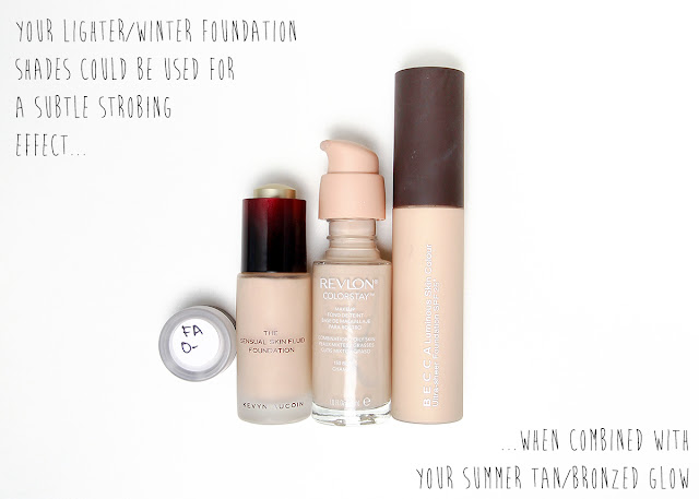 foundations as highlighter from becca, face atelier, kevin aucoin and revlon