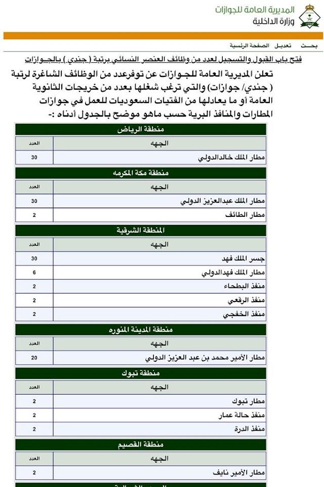 المديرية العامة للجوازات عن فتح باب القبول والتسجيل لعدد من وظائف نسائية