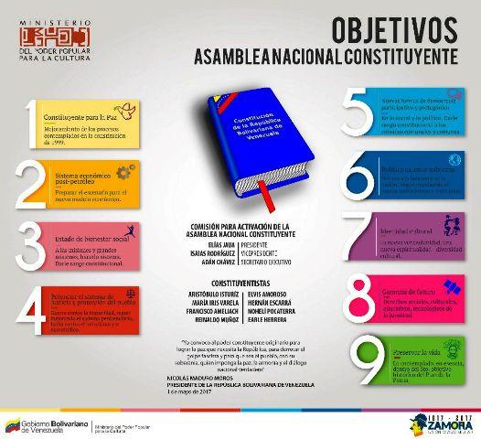 "Caiga Quien Caiga: Descubrimos lo Oculto del ""Parapeto Constituyente"""