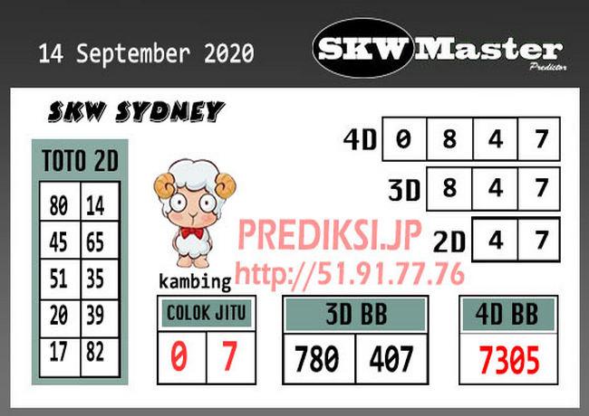 Kode syair Sydney Senin 14 September 2020 207