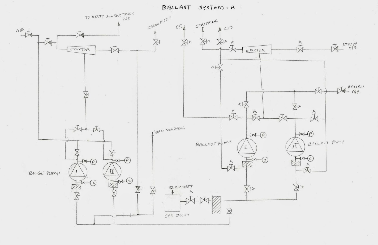 line diagram of blast system
