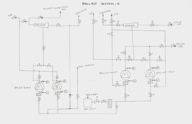line diagram of blast system