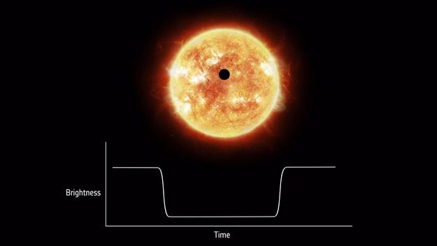 Exoplanetas Habitables: Difusores. Detectando planetas terrestres desde la  Tierra.