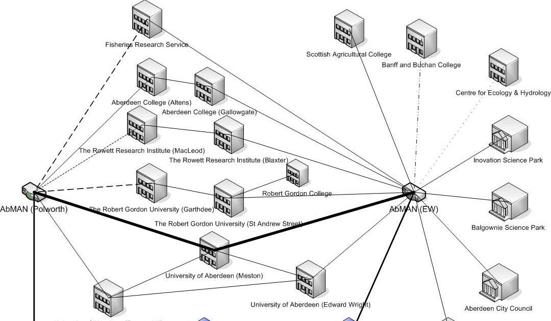 contoh hardware jaringan internet