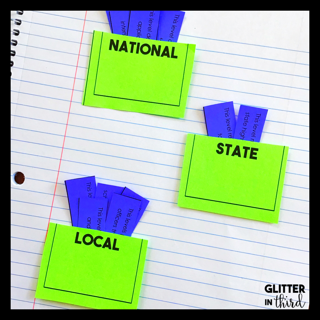small resolution of A Guide to MASTER 3rd Grade Social Studies SOLs - Glitter in Third