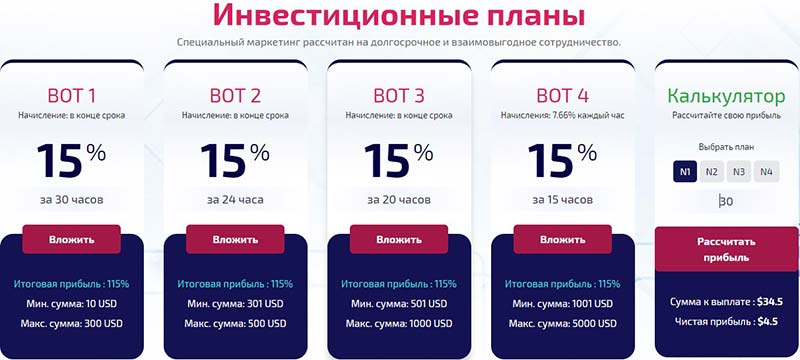 Инвестиционные планы Botman Money
