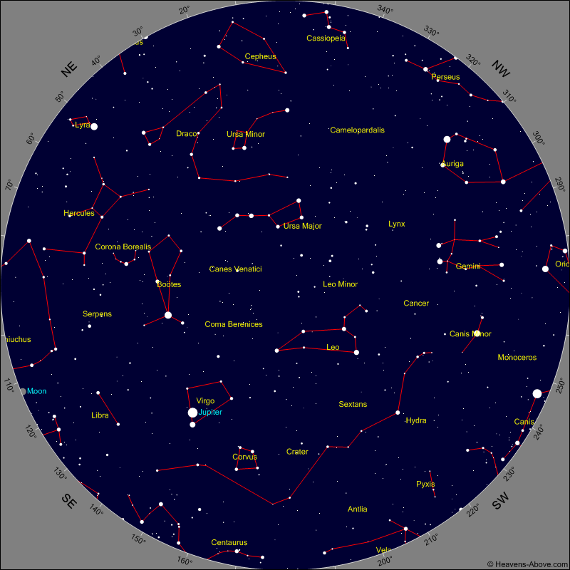 Sky chart for Monday morning