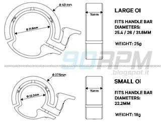 """OI small"""" e """"OI large"""" a confronto. Due misure per qualsiasi diametro manubrio"""